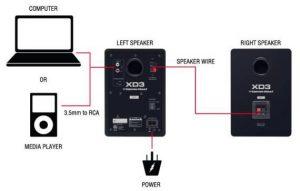 Image of proper installation wiring for the Cerwin-Vega! XD3 Powered Desktop Speakers